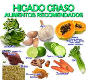 Esteatosis hepatica moderada dieta cetosisgenica